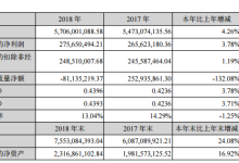 特发信息2018年净利2.76亿元 小幅增长3.8%
