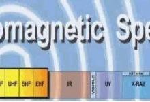 电子战和电磁频谱优势小组研究建议