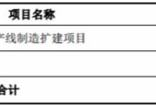 杭可科技登陆科创板获受理 拟融资5.47亿元