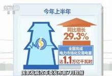 7月电力运行平稳,交通能源投资加快!